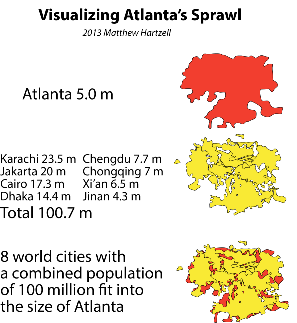Visualizing Atlanta's Sprawl
